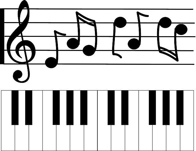 Keyboard, Piano, Catatan