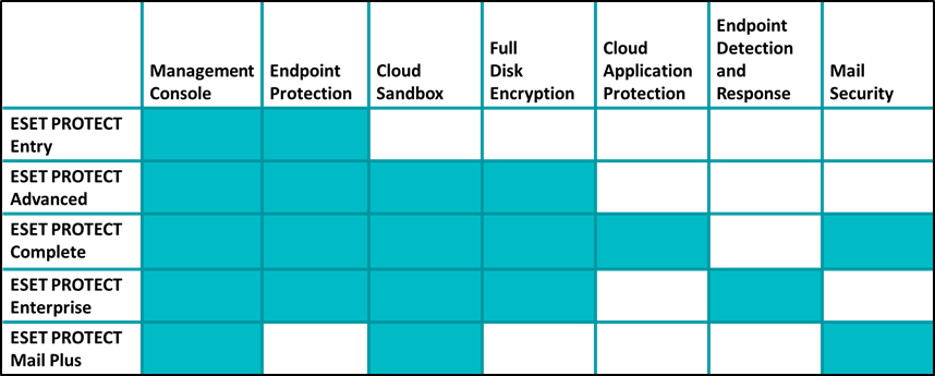 A picture containing crossword puzzle, tiled  Description automatically generated