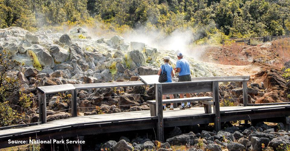 Image alt text: Senior Discounts – National Parks