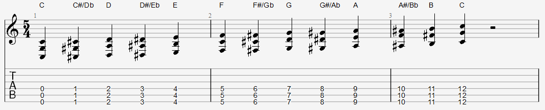 All power chords in drop c tuning