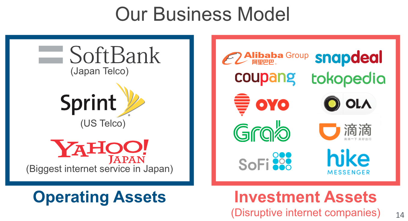 softbankbusinessportfolio