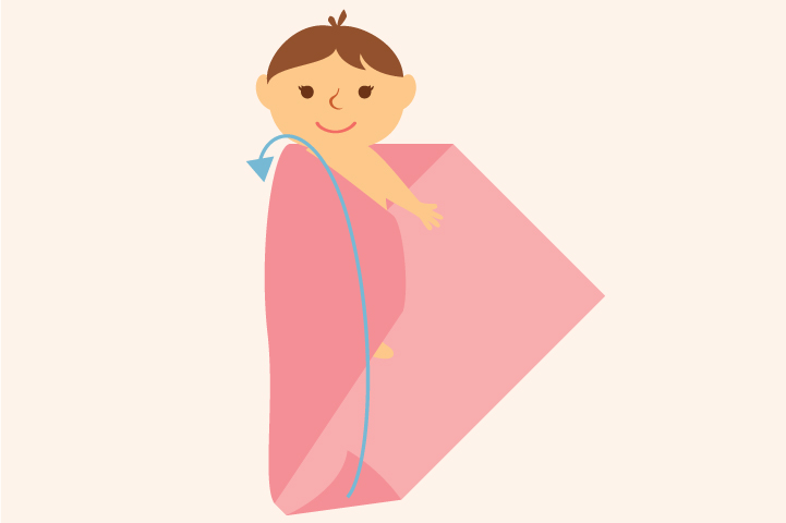 How to Close the bottom while Swaddling a baby