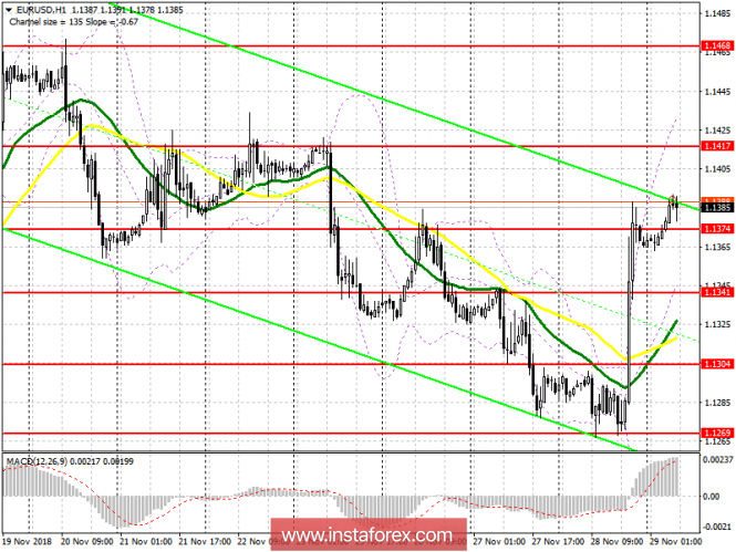 EUR / USD: plan for the European session on November 29. Fed Chairman can slow down with rising interest rates in the US