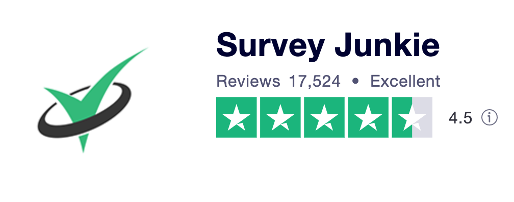 Trustpilot Survey Junkie