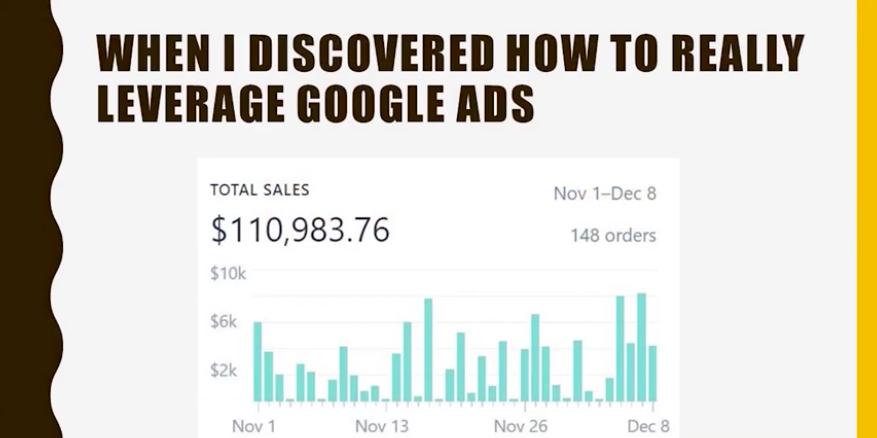 Заработок на рекламе Google Adwords