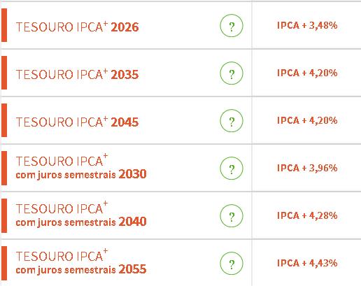 Taxas Tesouro IPCA+ em 21/05/2020