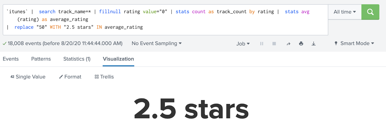 "Screenshot of splunk search and visualization showing ""2.5 stars"". Splunk search is: `itunes` 