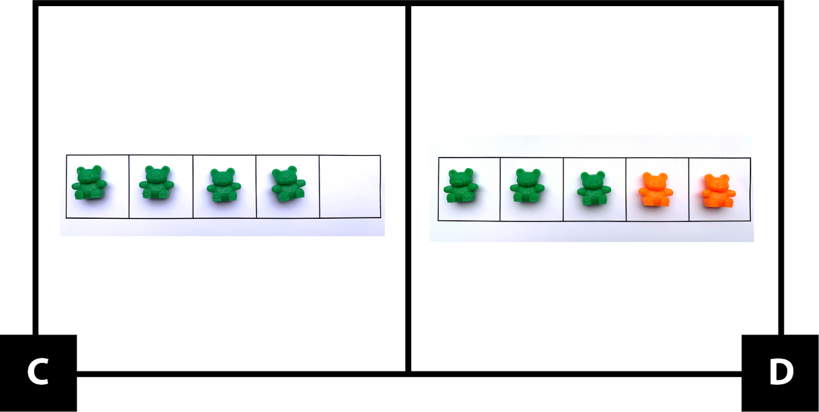 C: A five-frame with 4 green teddy bears and 1 empty box. D: A five-frame with 3 green teddy bears and 2 orange bears.