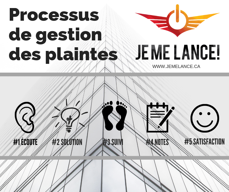 Macintosh HD:Users:MarseilleMusique:Dropbox:AAA_Je me lance:Je me lance_Blogues:Images variés:Processus plaintes:Processus de gestion des plaintes.png