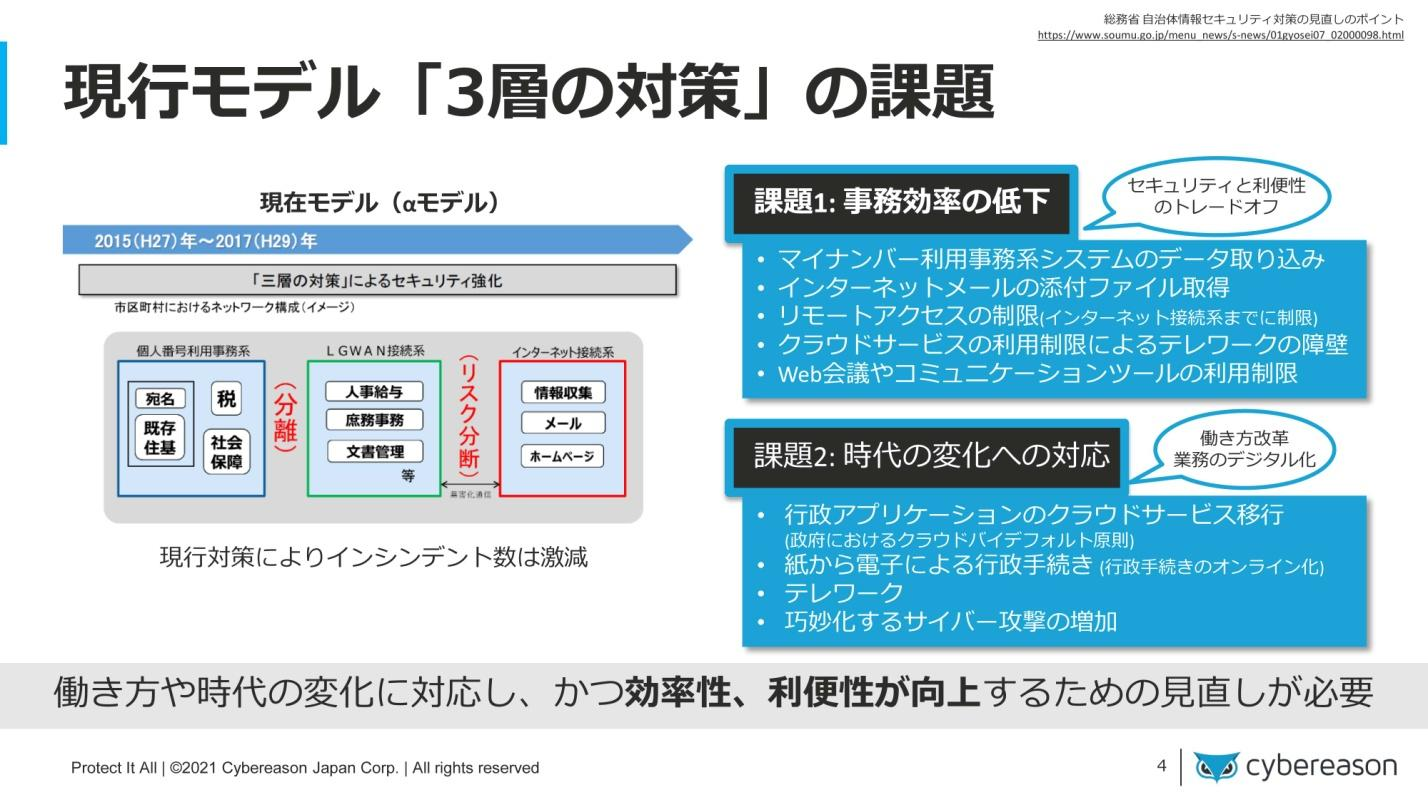 C:\Users\lma-Five\Desktop\オーバル セミレポ\採用画像jpg\3-04.jpg
