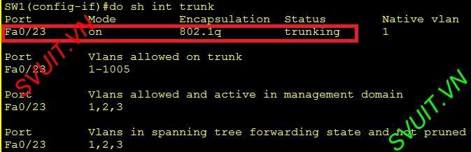 cau hinh inter vlan tren Router Cisco(5)