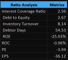 Rane Madras Share and Company Analysis