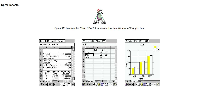 SPREAD32 - alternativas de Excel