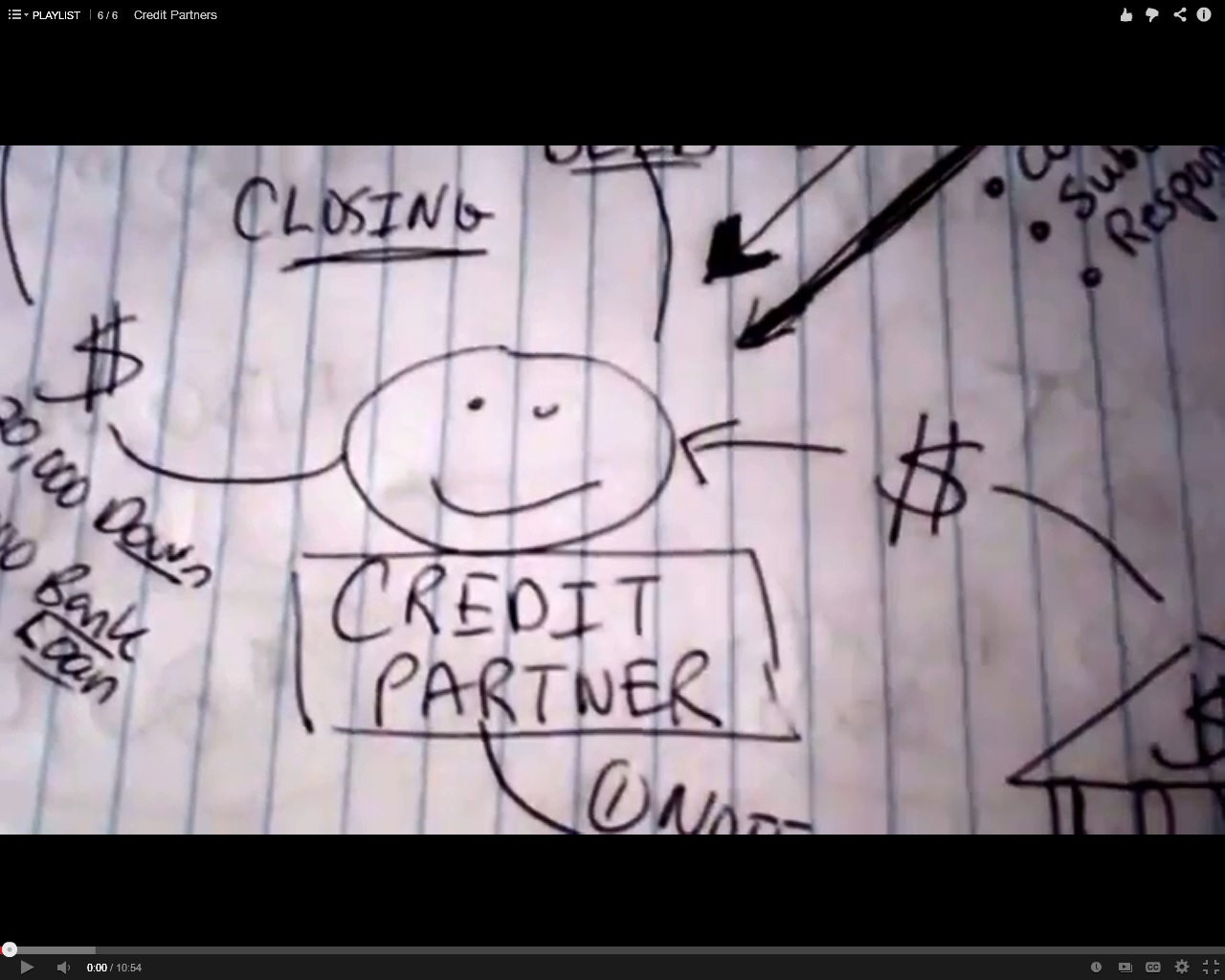 Credit Partner - How to Do Deals With a Partner's Credit & Cash