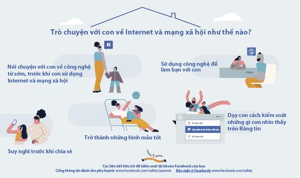 4 lời khuyên cha mẹ bảo vệ con an toàn trên mạng xã hội - Ảnh 1.