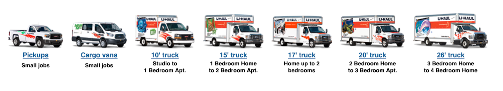 How Much Does A U Haul Really Cost We Found Out Moving Advice From Hireahelper The map will show you the nearest find uhaul coupons or coupon codes & discount codes in addition, also check uhaul truck rental coupons, u haul truck sizes, android app, locations. how much does a u haul really cost we