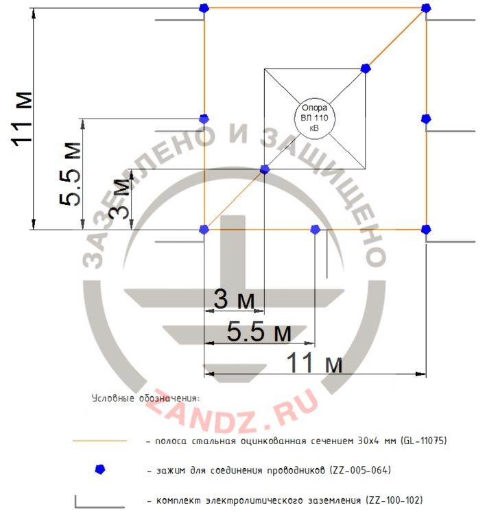 Схема расположения элементов заземляющего устройства воздушной линии электропередач