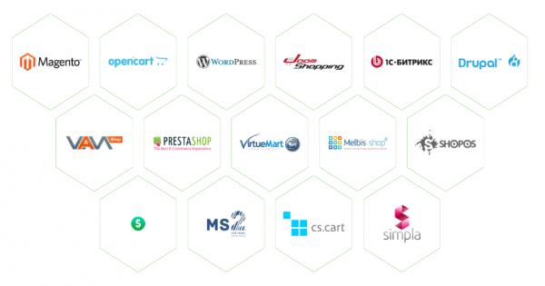 Платежные модули для сайтов, интернет магазинов
