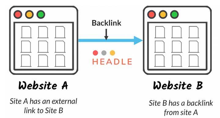 Cách đi backlink hiệu quả