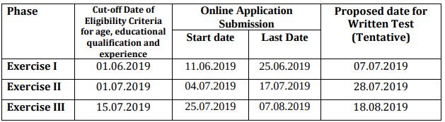 Air India Limited Cabin Crew Recruitment 2019