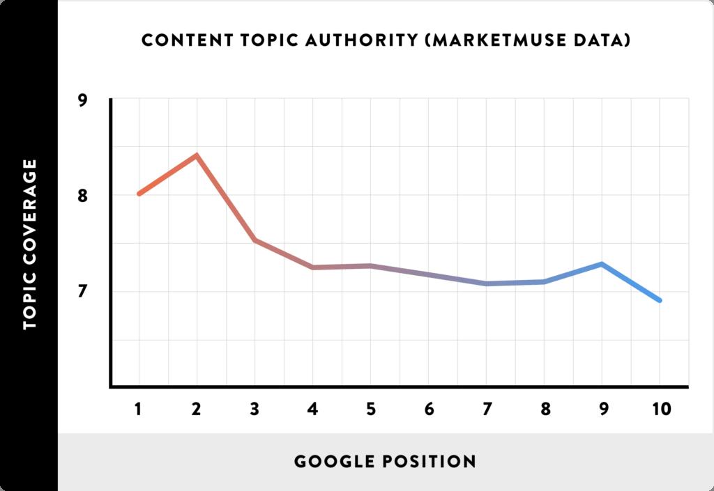 content-in-depth