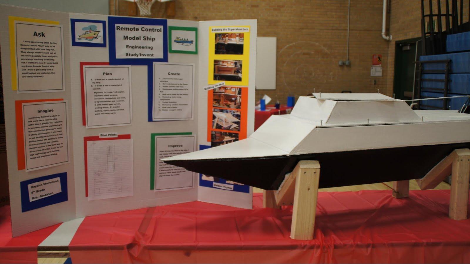 Display Board Stem Fair