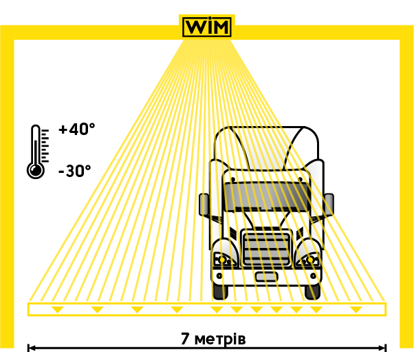 http://wim.in.ua/images/kamaz_light.png