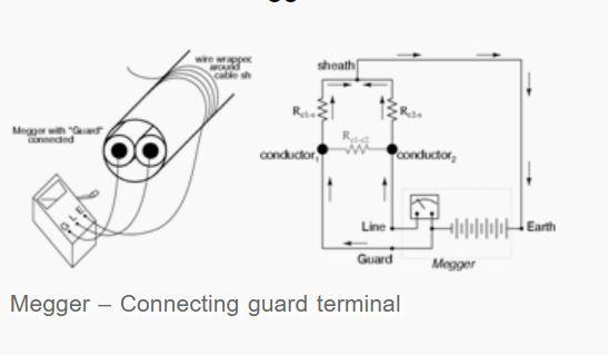 Insulation Resistance Test Procedure--megger with connection in guard terminal