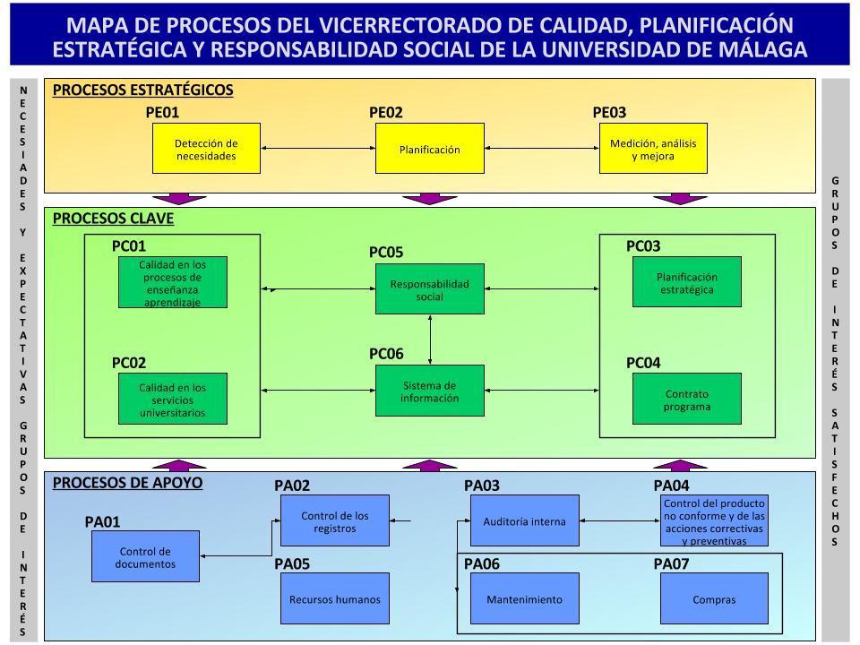 MapaprocesosVCPERS_ConPC06SistInformac.ppt.jpg