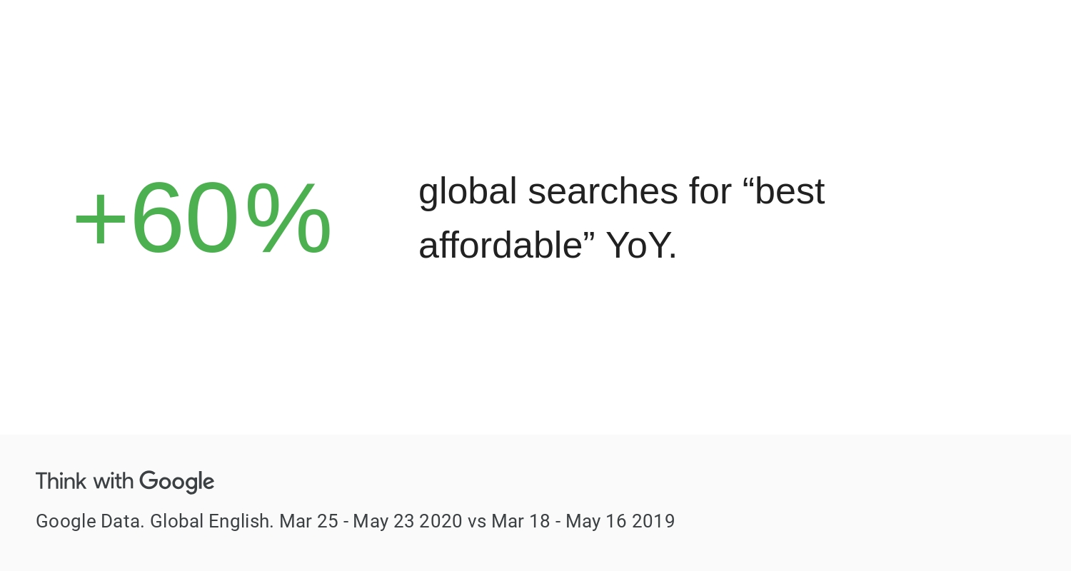 Consumer trends report from Google
