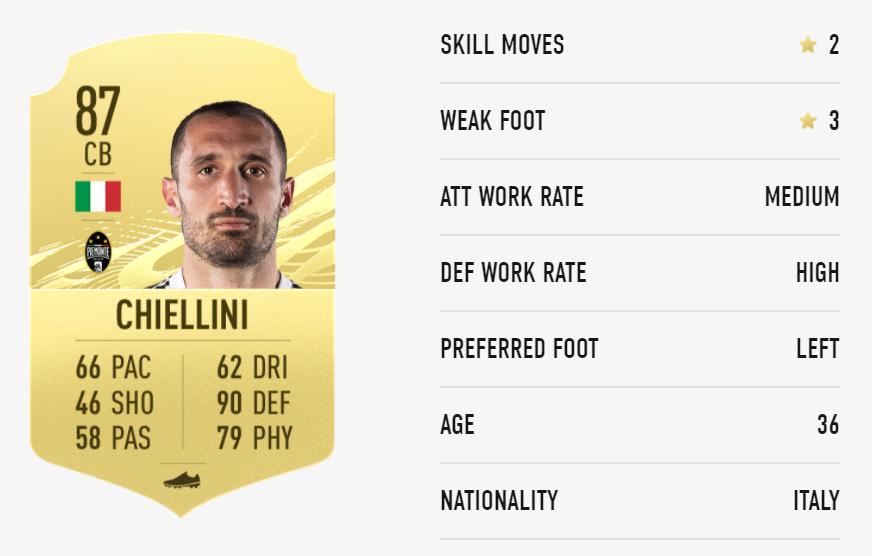 FIFA 21 Chiellini