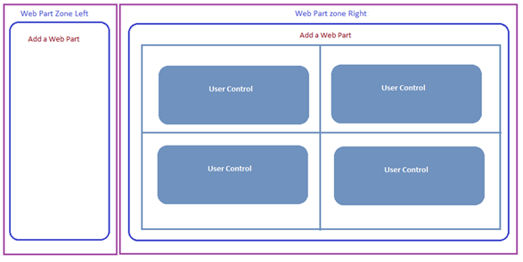 Web Part Zones and layout