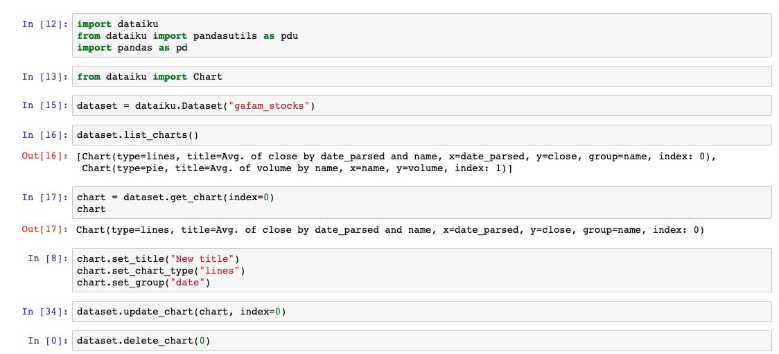 create charts using code Dataiku