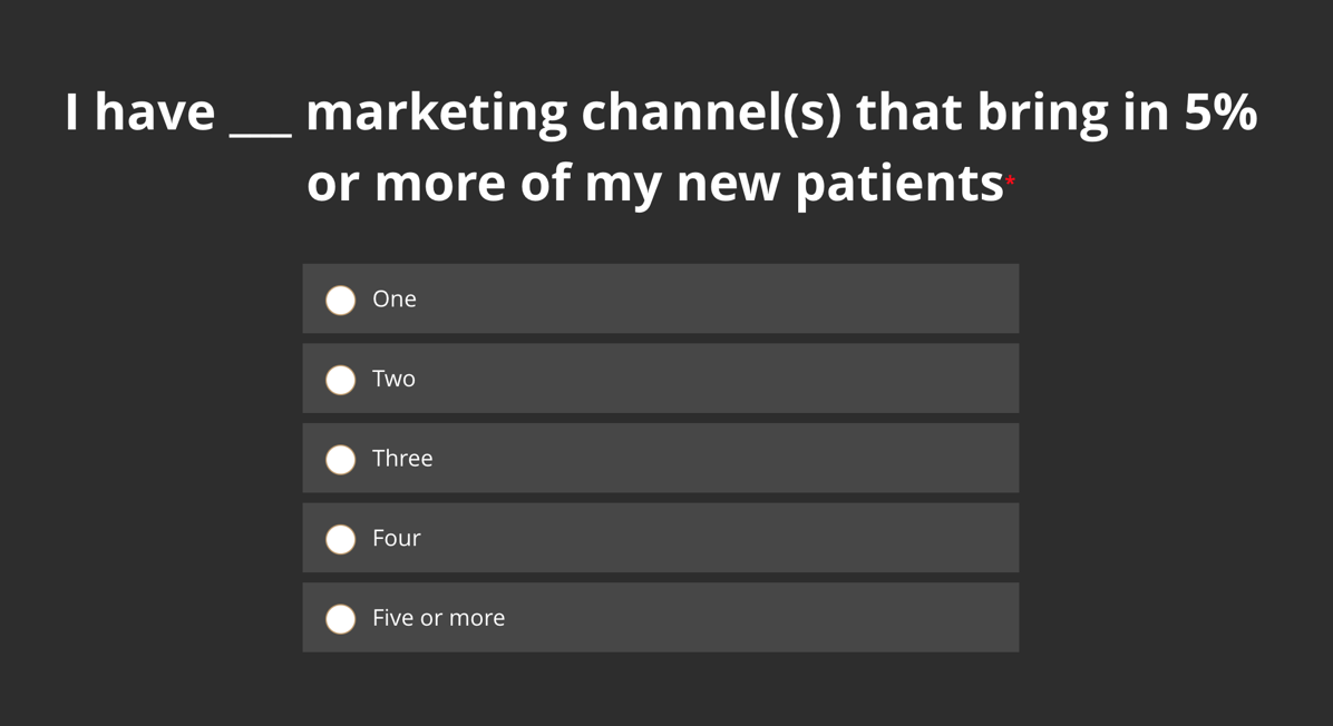 How many marketing channels of you have that bring in 5% or more of your new patients?