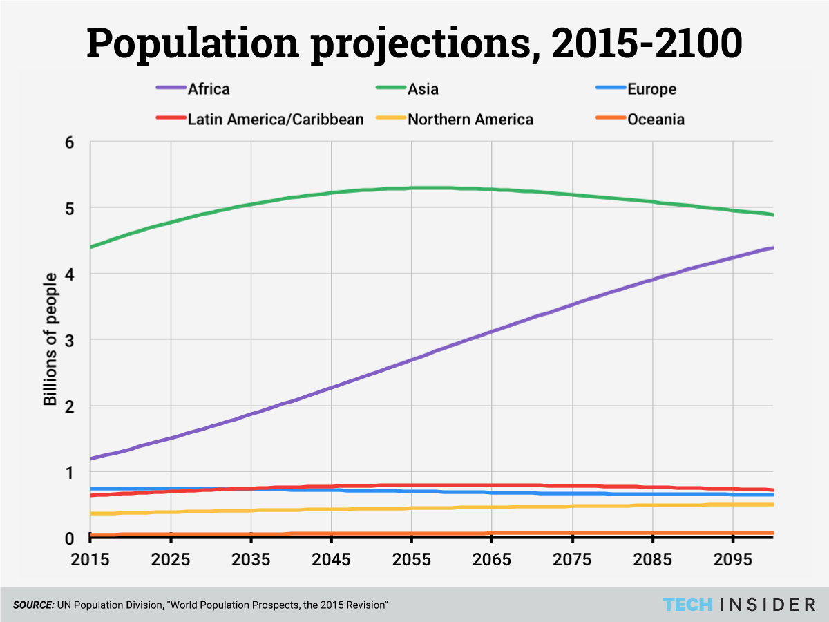 steady increase in population predicted on 2020 The projected epidemic of chronic obstructive pulmonary disease  very robust  projections of population growth  than 64 years, there was a robust and steady   2007 2008 2009 2010 2011 2012 2013 2014 2015 2016 2017 2018 2019  2020 2021 2022 2023 2024 2025 2026 2027 2028 2029 2030.