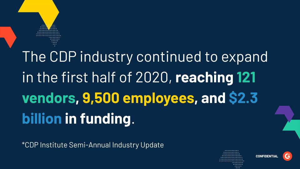 statistics about the expansion of the CDP industry in 2020