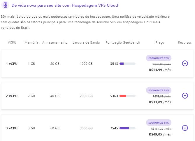 tabela de preços da Hospedagem VPS na Hostinger