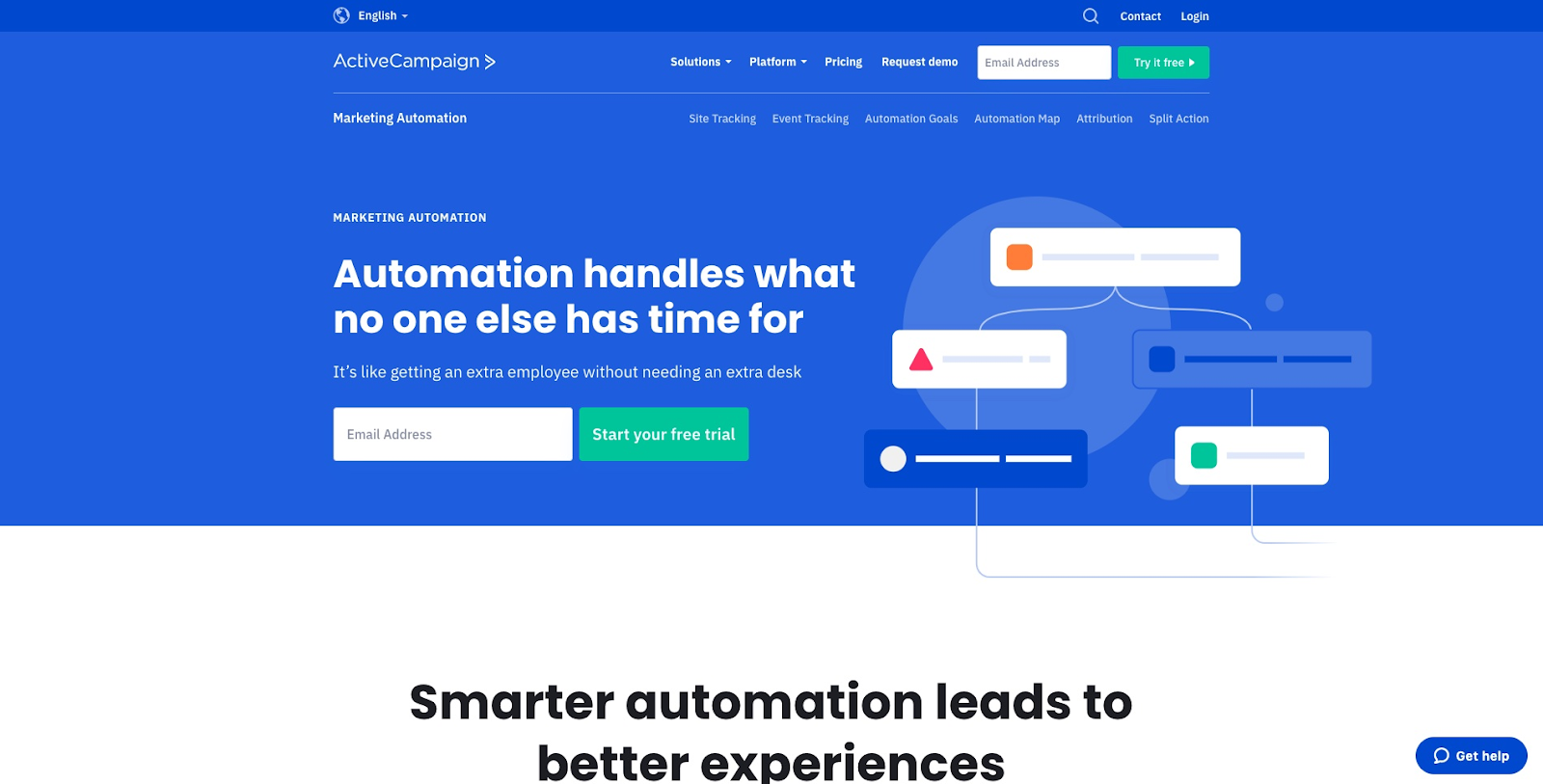 Screenshot of active campaign marketing automation landing page