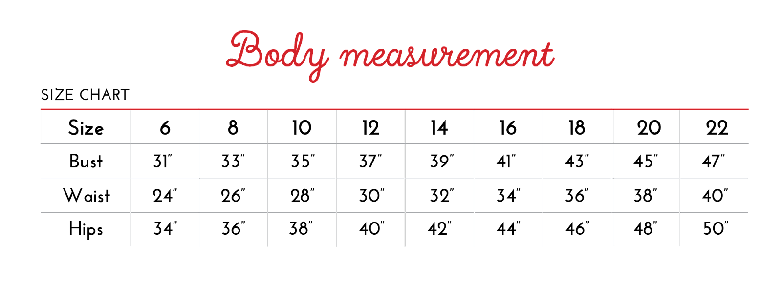 body measurement chart Simple Sew