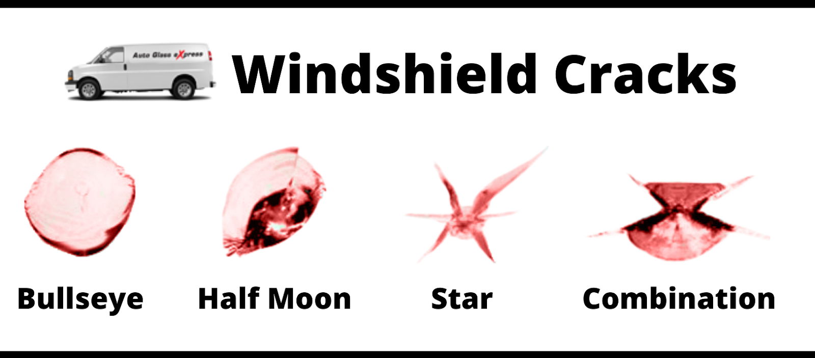 Types of windshield cracks.
