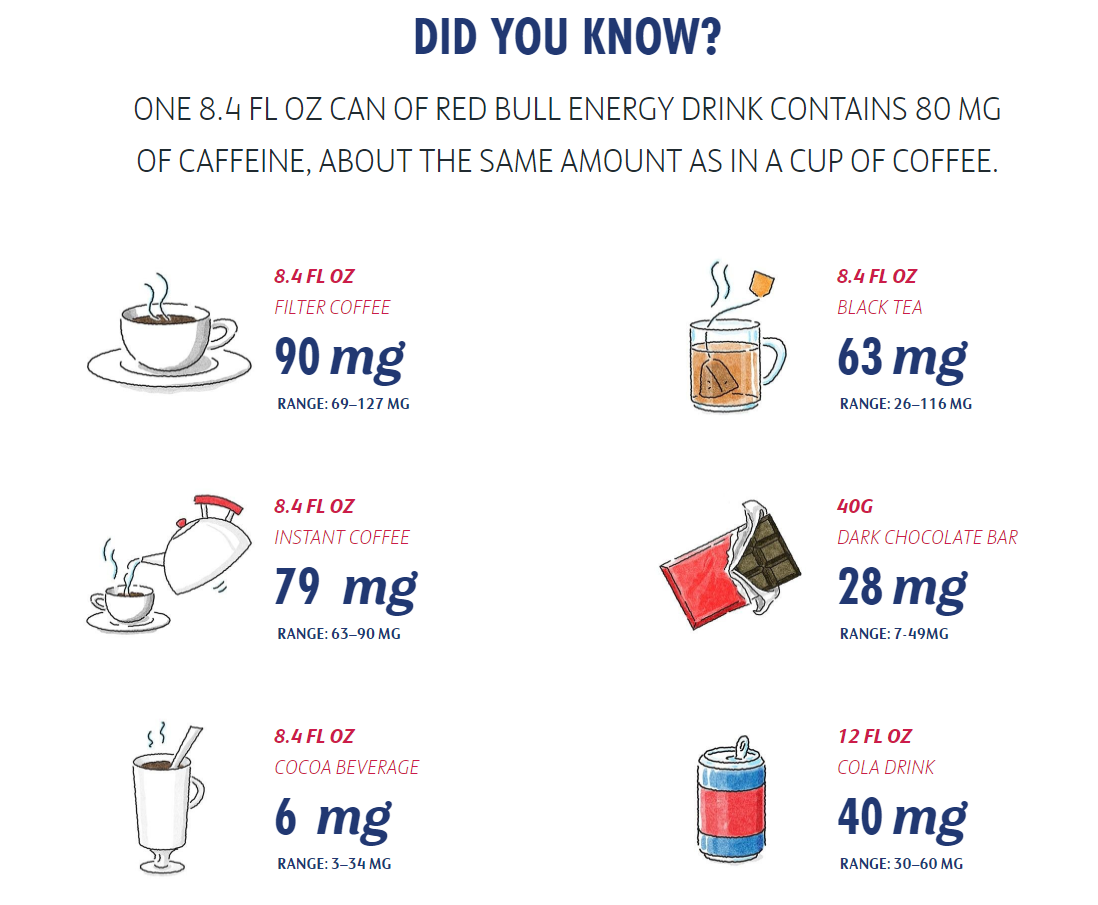 redbull_ingredients_gamer_energy_coffee_drinks