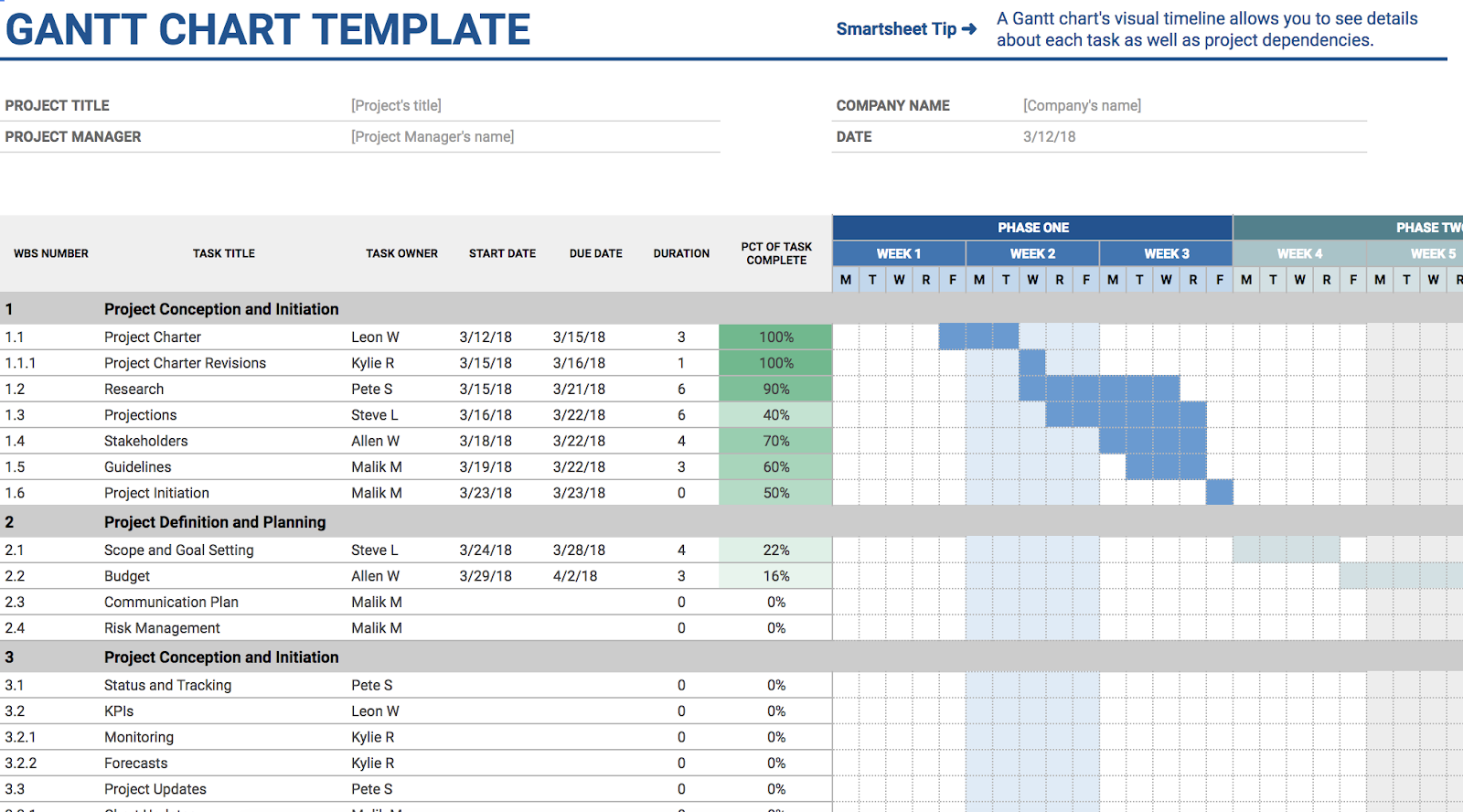 Google Sheet Templates For Leading A Team