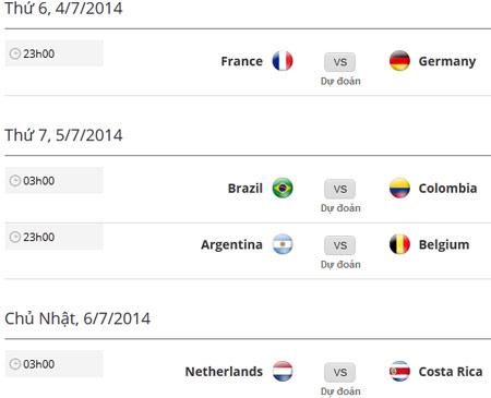 Tứ kết World Cup 2014: Những đại chiến kinh điển Âu-Mỹ