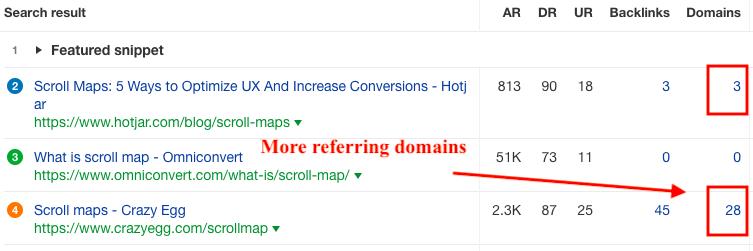 позиции сайтов и количество входящих ссылок