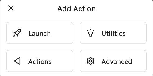 kategorije akcija
