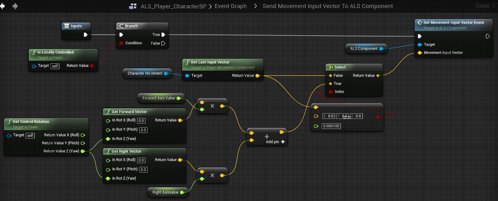 Movement Input Vector.PNG