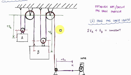 Pulley motion example