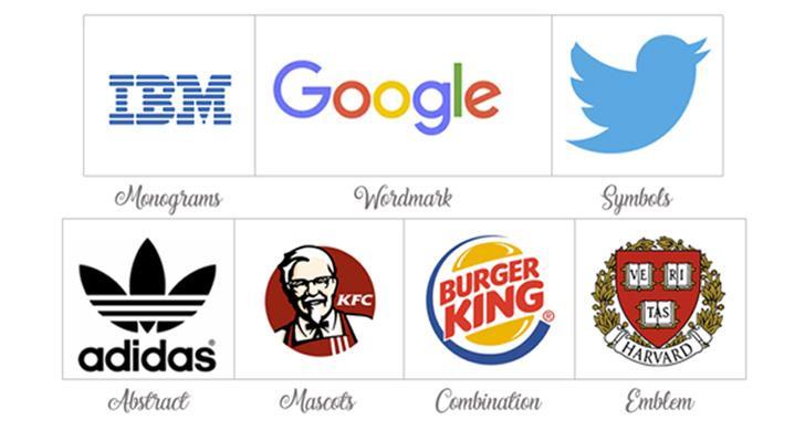 Thiết kế logo chất lượng có giá trị