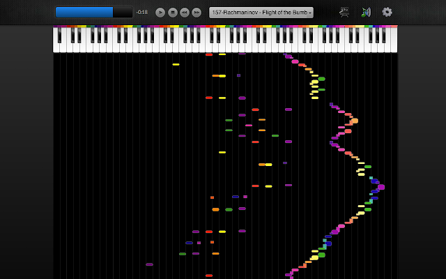 an overview of the troubles about learning to play a piano Autoplay when autoplay is enabled, a suggested video will automatically play next up next learn to play congregational and traditional style gospel songs - duration: 4:35.