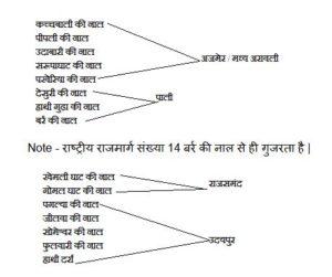 Rajasthan Aravalli Parvat
